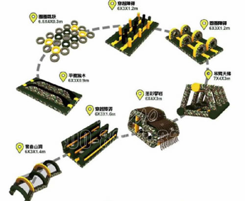 国防军事闯关项目营地课程教具,教具生产厂家,厂家直销价格优惠